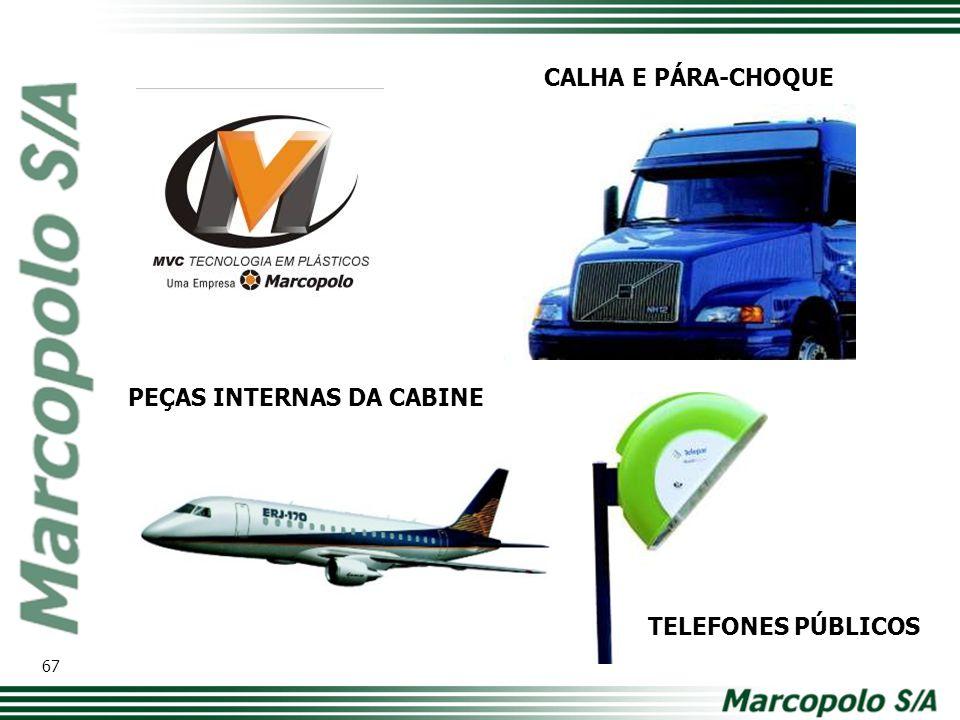 67 CALHA E PÁRA-CHOQUE PEÇAS INTERNAS DA CABINE TELEFONES PÚBLICOS