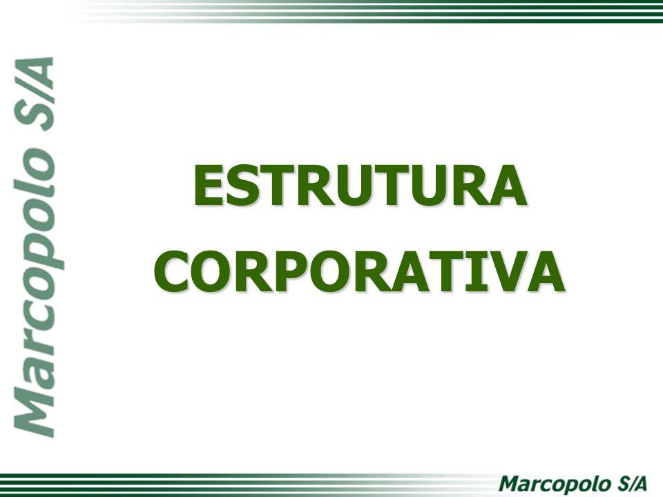 PARTICIPAÇÃO NA PRODUÇÃO BRASILEIRA (em %) Fonte: Simefre 28 (*) Irizar, Maxibus. 3,3pp