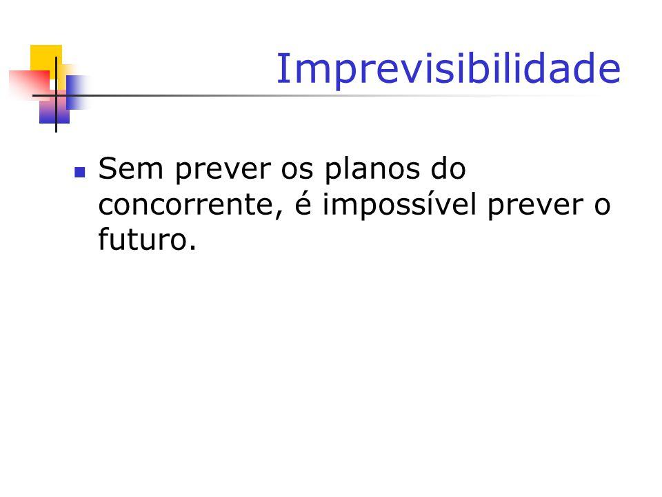 Imprevisibilidade Sem prever os planos do concorrente, é impossível prever o futuro.
