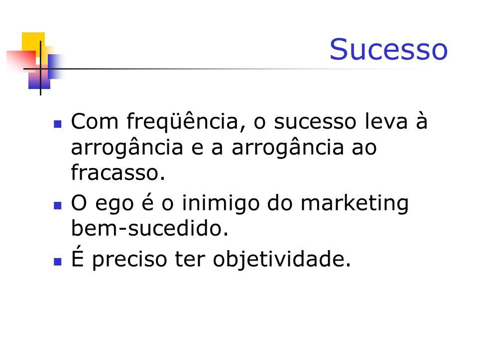 Sucesso Com freqüência, o sucesso leva à arrogância e a arrogância ao fracasso. O ego é o inimigo do marketing bem-sucedido. É preciso ter objetividad
