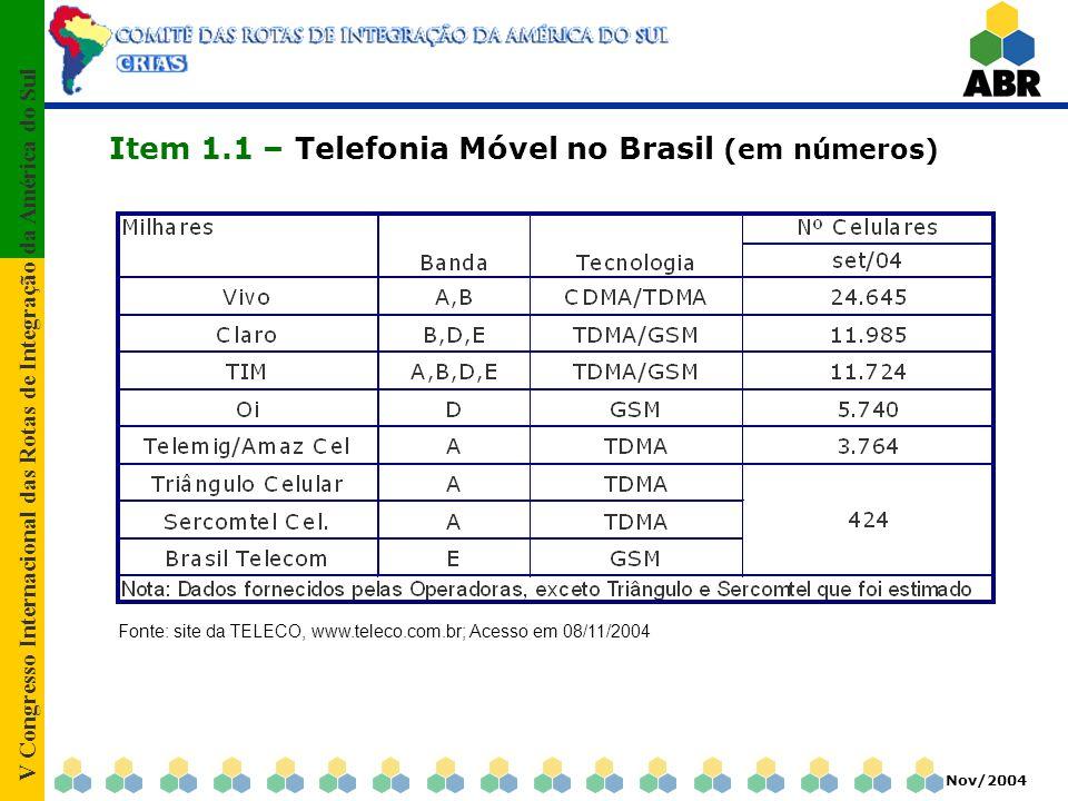 V Congresso Internacional das Rotas de Integração da América do Sul Nov/2004 Item 1.1 – Telefonia Móvel no Brasil (em números) Fonte: site da TELECO,