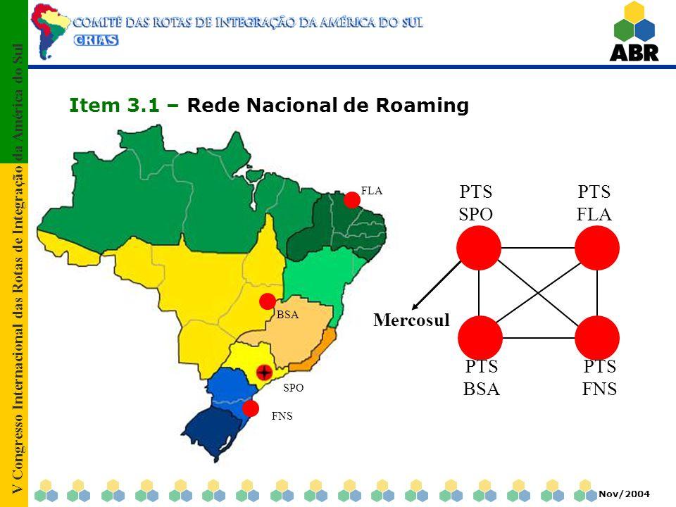 V Congresso Internacional das Rotas de Integração da América do Sul Nov/2004 Item 3.1 – Rede Nacional de Roaming PTS SPO PTS FLA PTS BSA PTS FNS Mercosul SPO FNS FLA BSA