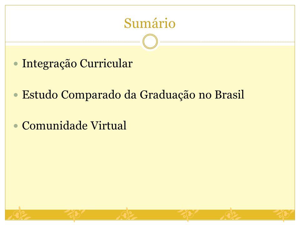Sumário Integração Curricular Estudo Comparado da Graduação no Brasil Comunidade Virtual
