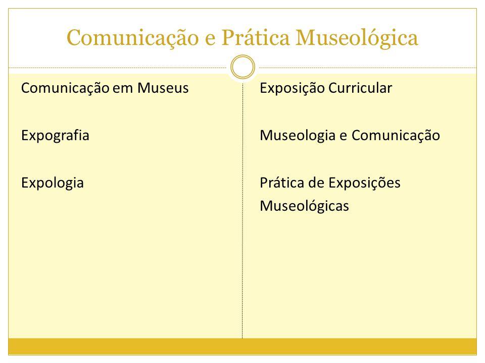 Comunicação e Prática Museológica Comunicação em Museus Expografia Expologia Exposição Curricular Museologia e Comunicação Prática de Exposições Museo