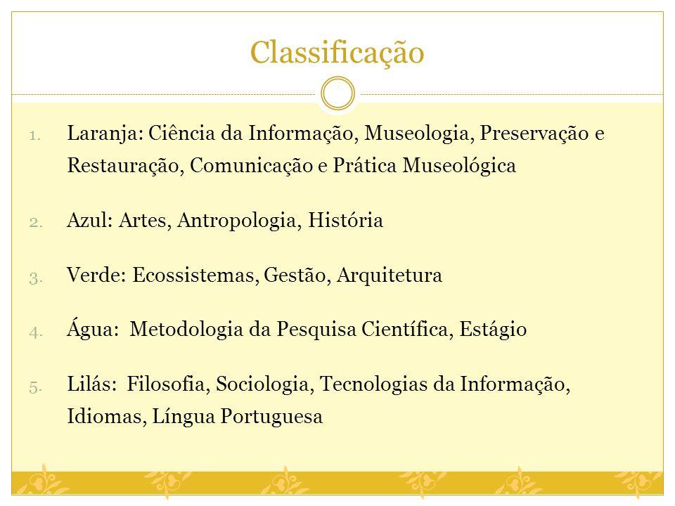 Classificação 1. Laranja: Ciência da Informação, Museologia, Preservação e Restauração, Comunicação e Prática Museológica 2. Azul: Artes, Antropologia