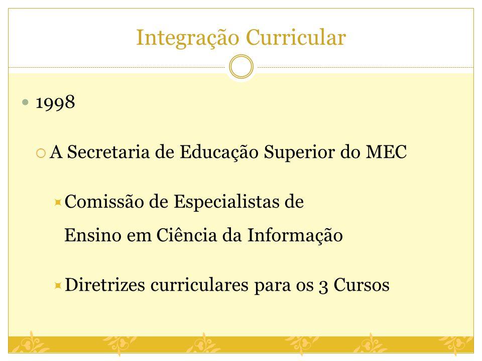 1998 A Secretaria de Educação Superior do MEC Comissão de Especialistas de Ensino em Ciência da Informação Diretrizes curriculares para os 3 Cursos