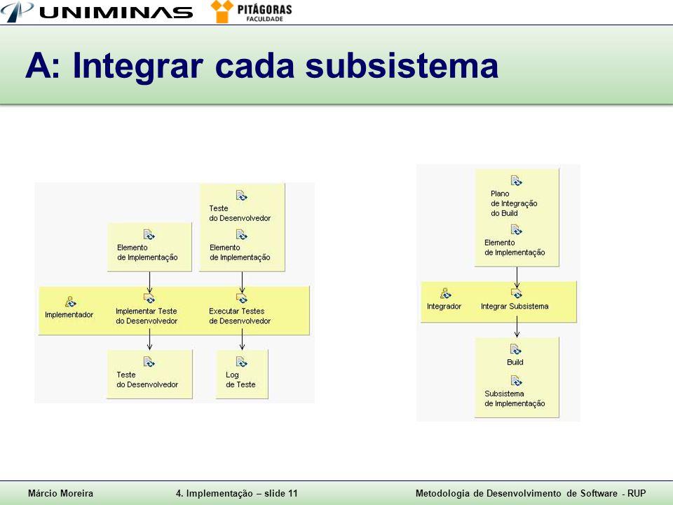 Márcio Moreira4. Implementação – slide 11Metodologia de Desenvolvimento de Software - RUP A: Integrar cada subsistema