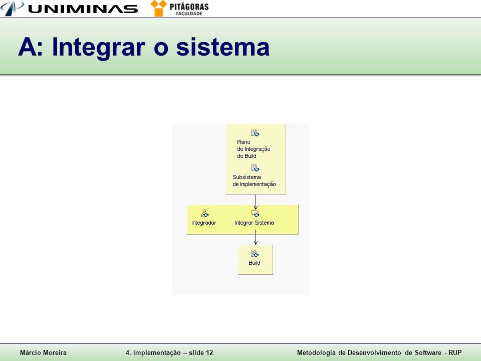 Márcio Moreira4. Implementação – slide 12Metodologia de Desenvolvimento de Software - RUP A: Integrar o sistema