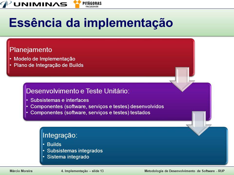 Márcio Moreira4. Implementação – slide 13Metodologia de Desenvolvimento de Software - RUP Essência da implementação Planejamento Modelo de Implementaç