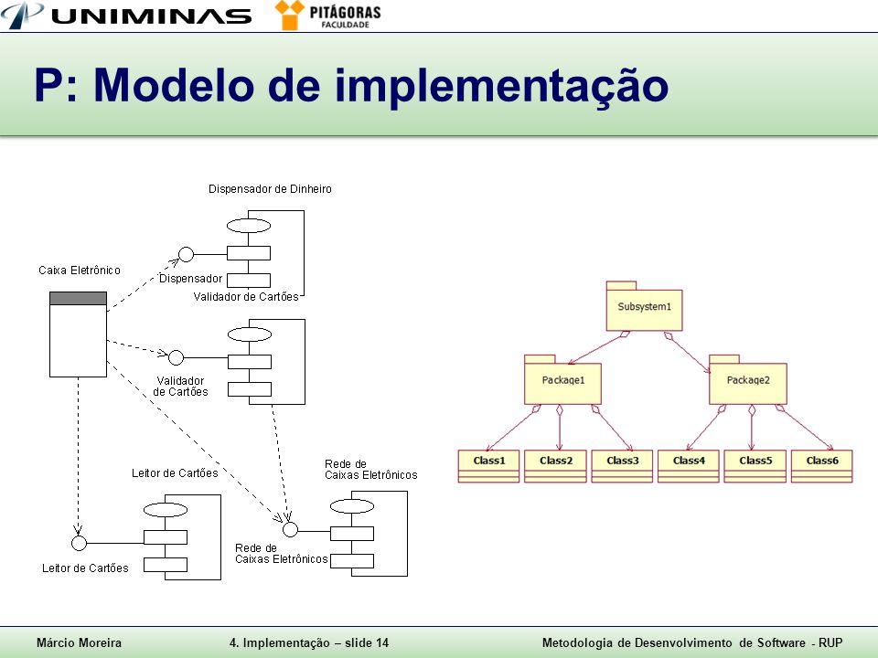 Márcio Moreira4. Implementação – slide 14Metodologia de Desenvolvimento de Software - RUP P: Modelo de implementação