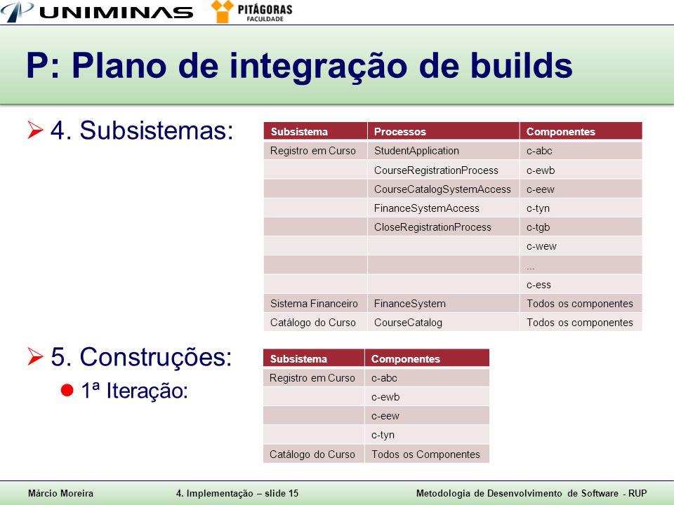Márcio Moreira4. Implementação – slide 15Metodologia de Desenvolvimento de Software - RUP P: Plano de integração de builds 4. Subsistemas: 5. Construç