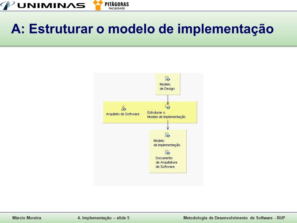 Márcio Moreira4. Implementação – slide 5Metodologia de Desenvolvimento de Software - RUP A: Estruturar o modelo de implementação