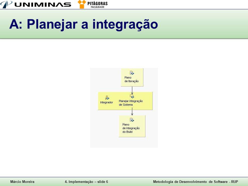 Márcio Moreira4. Implementação – slide 6Metodologia de Desenvolvimento de Software - RUP A: Planejar a integração