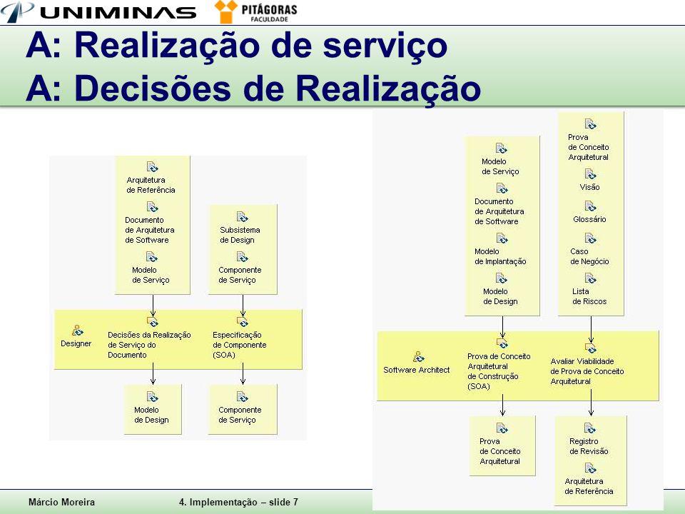 Márcio Moreira4. Implementação – slide 7Metodologia de Desenvolvimento de Software - RUP A: Realização de serviço A: Decisões de Realização