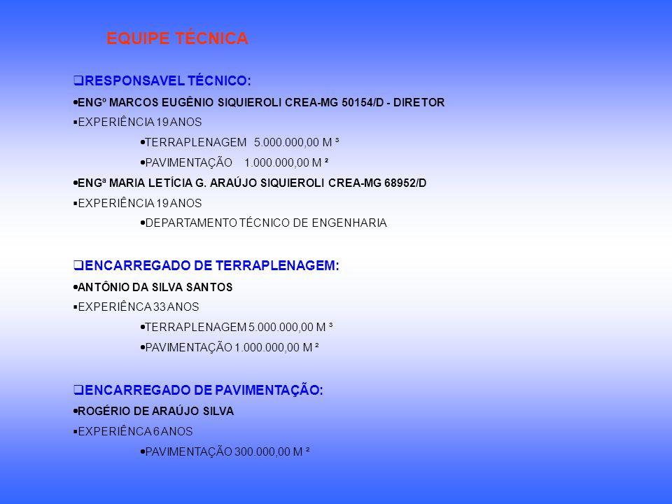 EQUIPE TÉCNICA RESPONSAVEL TÉCNICO: ENGº MARCOS EUGÊNIO SIQUIEROLI CREA-MG 50154/D - DIRETOR EXPERIÊNCIA 19 ANOS TERRAPLENAGEM 5.000.000,00 M ³ PAVIME