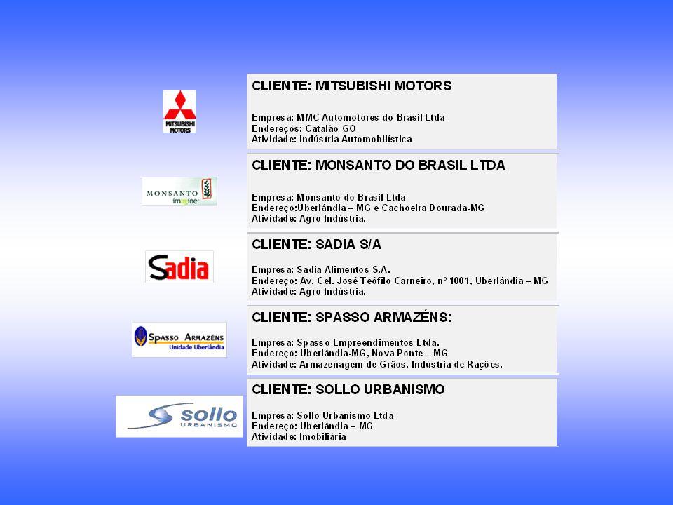 RELAÇÃO DE OBRAS EXECUTADAS PELA EQUIPE TÉCNICA DA CTM Relação dos últimos fornecimentos: REDE DE AGUA PLUVIAL - USINA BOA VISTA QUIRINOPOLIS/GO - CONEL CONSTRUTORA LTDA - JULHO DE 2007 A DEZEMBRO 2007 EXECUÇÃO DE SOLEIRAS VERTENTES NO RIO ARAGUARI - USINA CAPIM BRANCO I - CONSÓRCIO CAPIM BRANCO ENERGIA - DEZEMBRO DE 2006 A AGOSTO DE 2007.