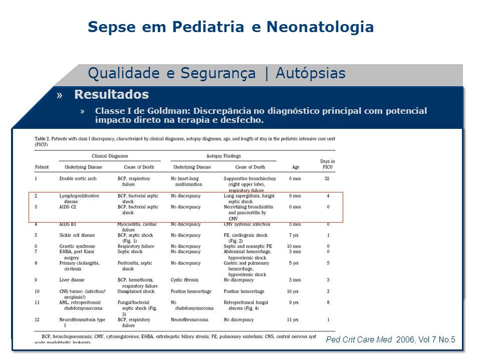 Sepse em Pediatria e Neonatologia » Resultados » Classe I de Goldman: Discrepância no diagnóstico principal com potencial impacto direto na terapia e