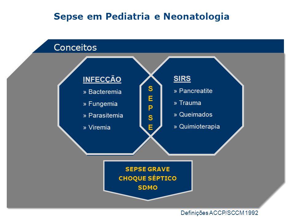 Sepse em Pediatria e Neonatologia INFECÇÃO »Bacteremia »Fungemia »Parasitemia »Viremia SEPSESEPSE SIRS »Pancreatite »Trauma »Queimados »Quimioterapia