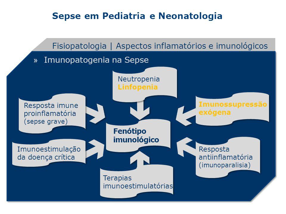 Sepse em Pediatria e Neonatologia » Imunopatogenia na Sepse Resposta antiinflamatória (imunoparalisia) Imunossupressão exógena Neutropenia Linfopenia