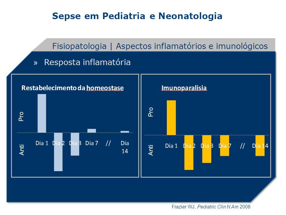 Sepse em Pediatria e Neonatologia Fisiopatologia | Aspectos inflamatórios e imunológicos Pro Anti Pro Anti Frazier WJ, Pediatric Clin N Am 2008 » Resp
