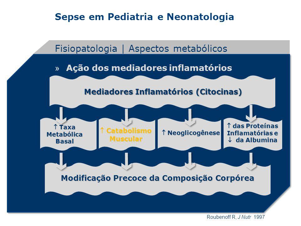 Sepse em Pediatria e Neonatologia Fisiopatologia | Aspectos metabólicos Roubenoff R, J Nutr 1997 » Ação dos mediadores inflamatórios Taxa Metabólica B
