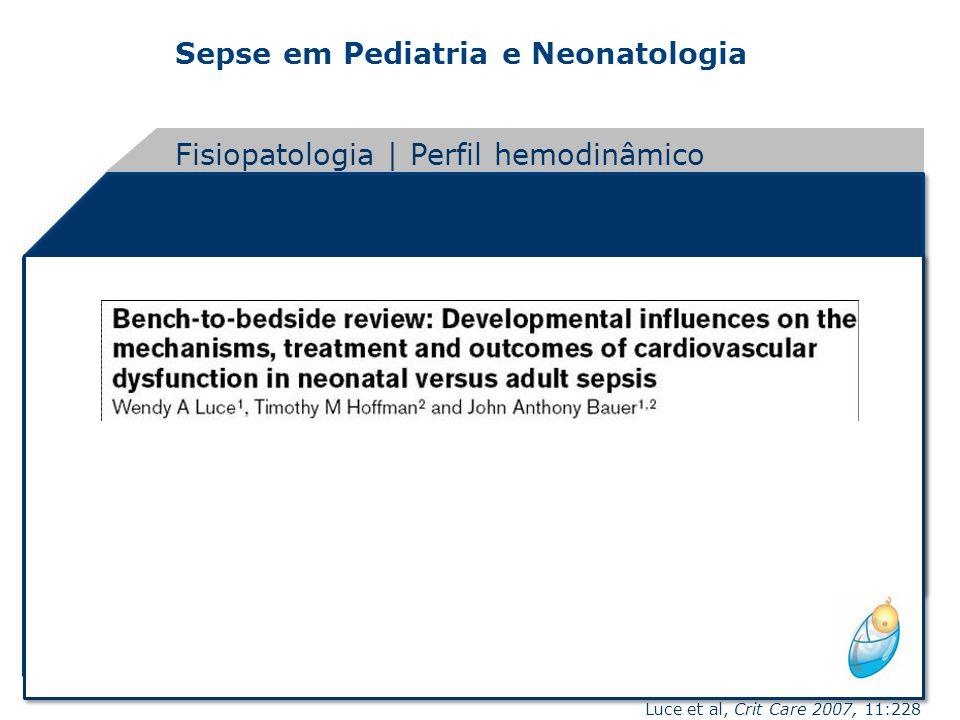 Sepse em Pediatria e Neonatologia Fisiopatologia | Perfil hemodinâmico Luce et al, Crit Care 2007, 11:228