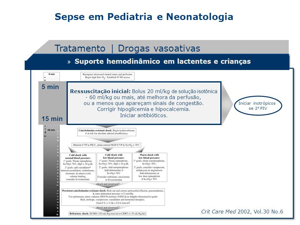 Sepse em Pediatria e Neonatologia Crit Care Med 2002, Vol.30 No.6 » Suporte hemodinâmico em lactentes e crianças Tratamento | Drogas vasoativas 5 min