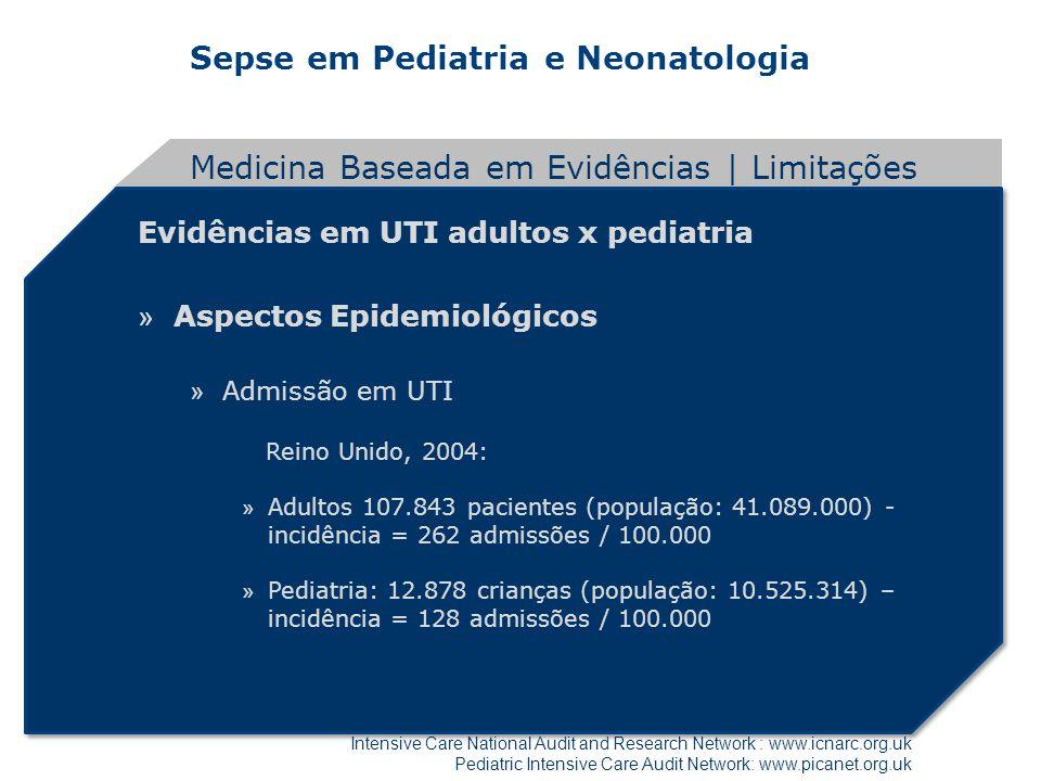 Sepse em Pediatria e Neonatologia Evidências em UTI adultos x pediatria » Aspectos Epidemiológicos » Admissão em UTI Reino Unido, 2004: » Adultos 107.