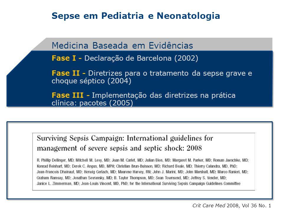 Sepse em Pediatria e Neonatologia Fase I - Declaração de Barcelona (2002) Fase II - Diretrizes para o tratamento da sepse grave e choque séptico (2004
