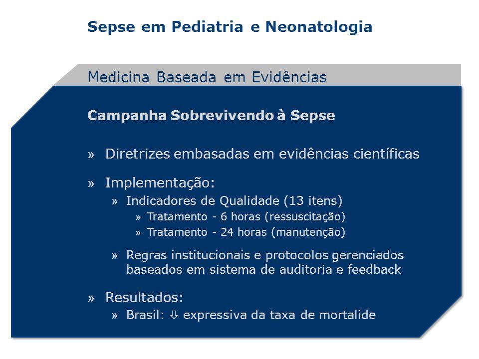 Sepse em Pediatria e Neonatologia Campanha Sobrevivendo à Sepse » Diretrizes embasadas em evidências científicas » Implementação: » Indicadores de Qua