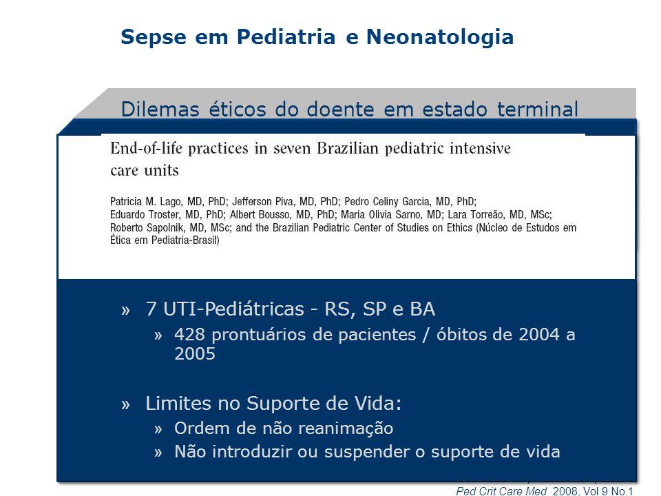 Sepse em Pediatria e Neonatologia Dilemas éticos do doente em estado terminal Coss-Bu JA, Nutrition, 1998 » 7 UTI-Pediátricas - RS, SP e BA » 428 pron