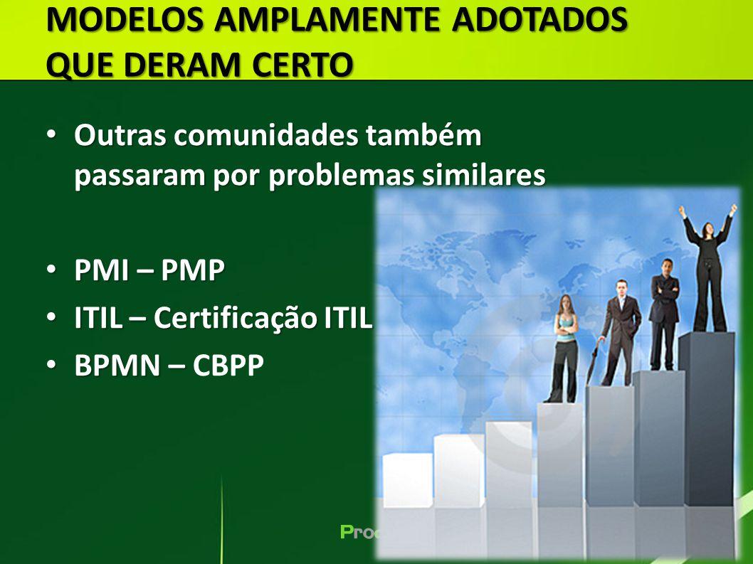 Outras comunidades também passaram por problemas similares Outras comunidades também passaram por problemas similares PMI – PMP PMI – PMP ITIL – Certi
