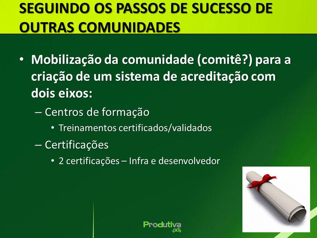Mobilização da comunidade (comitê?) para a criação de um sistema de acreditação com dois eixos: Mobilização da comunidade (comitê?) para a criação de um sistema de acreditação com dois eixos: – Centros de formação Treinamentos certificados/validados Treinamentos certificados/validados – Certificações 2 certificações – Infra e desenvolvedor 2 certificações – Infra e desenvolvedor SEGUINDO OS PASSOS DE SUCESSO DE OUTRAS COMUNIDADES