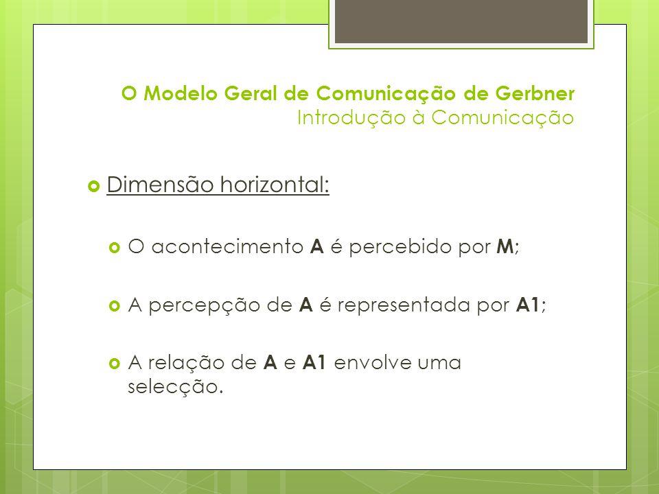 O Modelo Geral de Comunicação de Gerbner Introdução à Comunicação Dimensão vertical: M quer comunicar a outra pessoa sobre A1; tal é representado por SA (S é a forma da mensagem e A o conteúdo); Para enviar SA, M depende de canais, de meios sobre os quais tem maior ou menor controlo ; A foi percepcionado por M como A1, a SA será percepcionada por M2 como SA1.