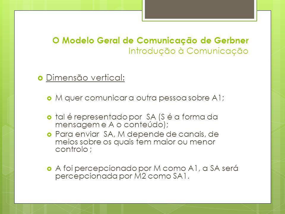 O Modelo Geral de Comunicação de Gerbner Introdução à Comunicação Processo: Temos uma alternância entre produção- percepção-produção; A dimensão horizontal implica disponibilidade ou selectividade ; A dimensão vertical implica acesso.