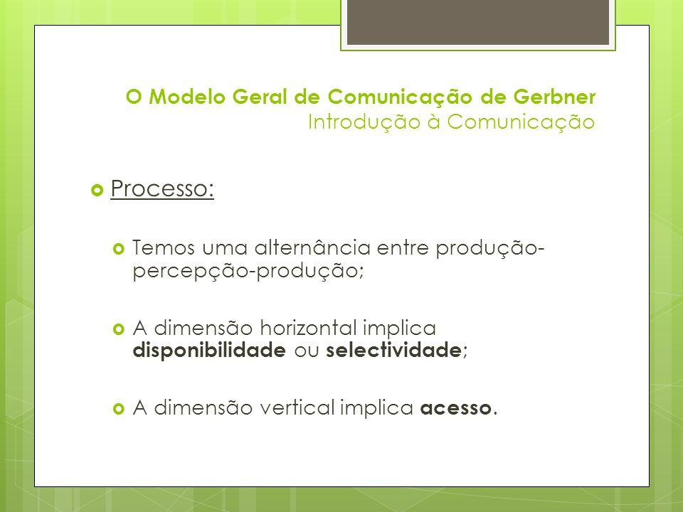 O Modelo Geral de Comunicação de Gerbner Introdução à Comunicação Críticas: Não definir como é que o significado é gerado; Não definir o S, ou forma; Não fazer distinções em relação ao acontecimento.
