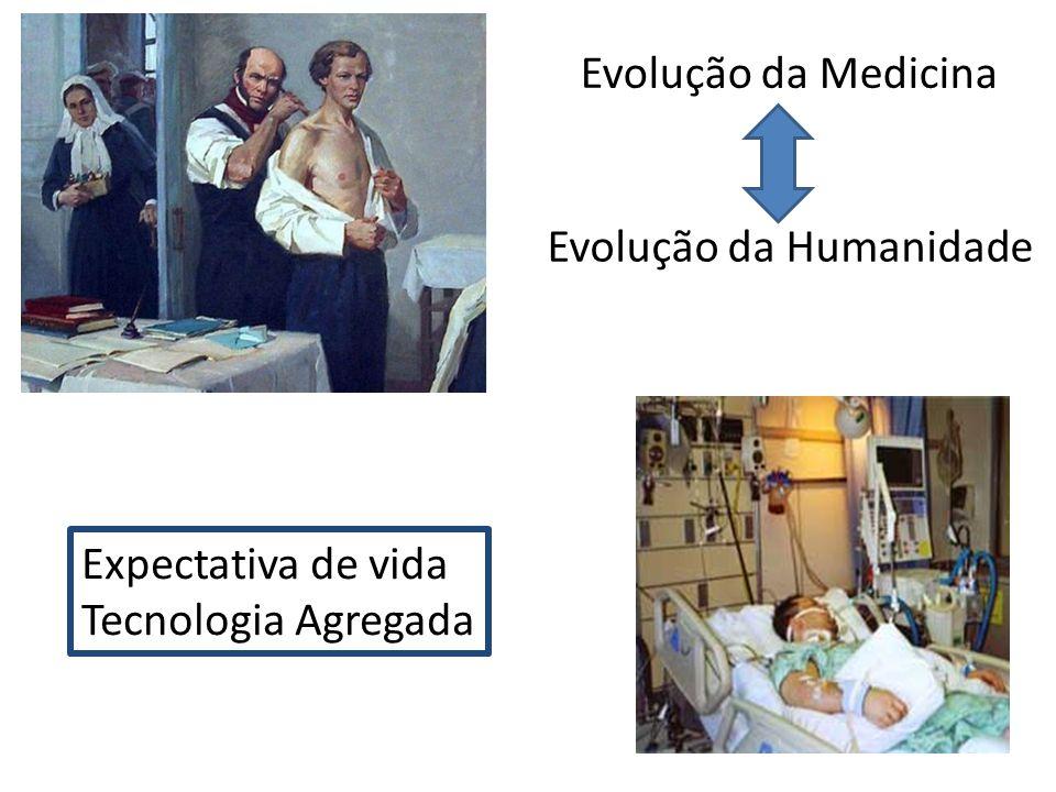 Medicina Intensiva Histórico Desenvolvimento Decisões compartilhadas Ato medico