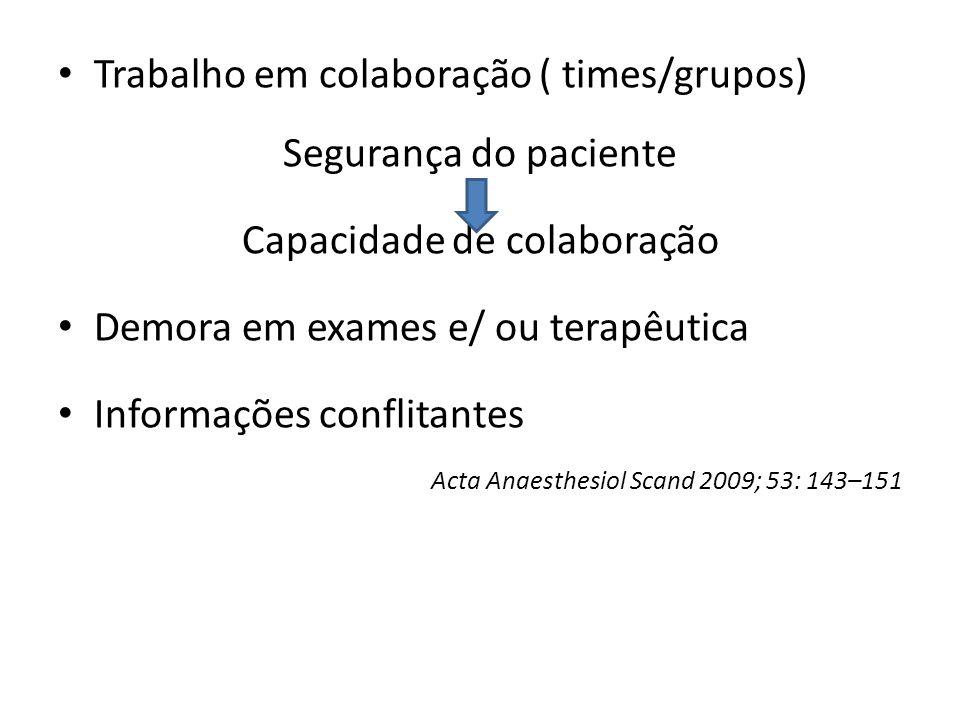 Trabalho em colaboração ( times/grupos) Segurança do paciente Capacidade de colaboração Demora em exames e/ ou terapêutica Informações conflitantes Ac