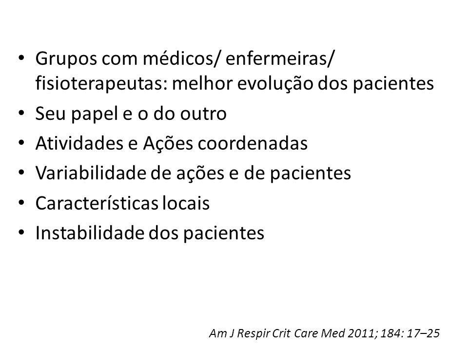 Grupos com médicos/ enfermeiras/ fisioterapeutas: melhor evolução dos pacientes Seu papel e o do outro Atividades e Ações coordenadas Variabilidade de