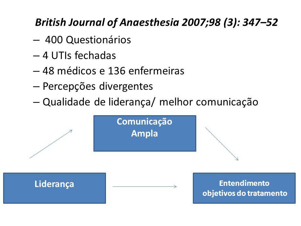 – 400 Questionários – 4 UTIs fechadas – 48 médicos e 136 enfermeiras – Percepções divergentes – Qualidade de liderança/ melhor comunicação British Jou