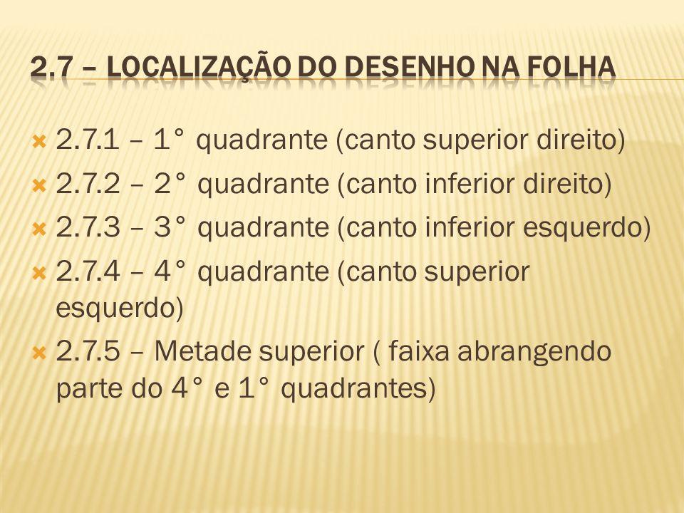 2.7.1 – 1° quadrante (canto superior direito) 2.7.2 – 2° quadrante (canto inferior direito) 2.7.3 – 3° quadrante (canto inferior esquerdo) 2.7.4 – 4°