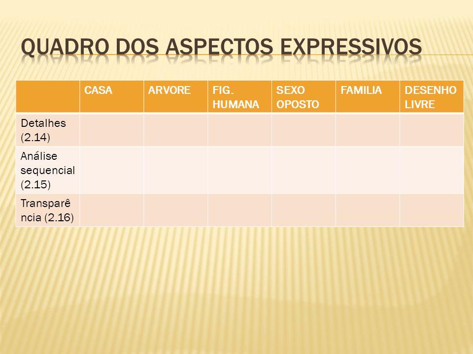 1.Expressão comportamental: aspectos comportamentais e adaptativos.