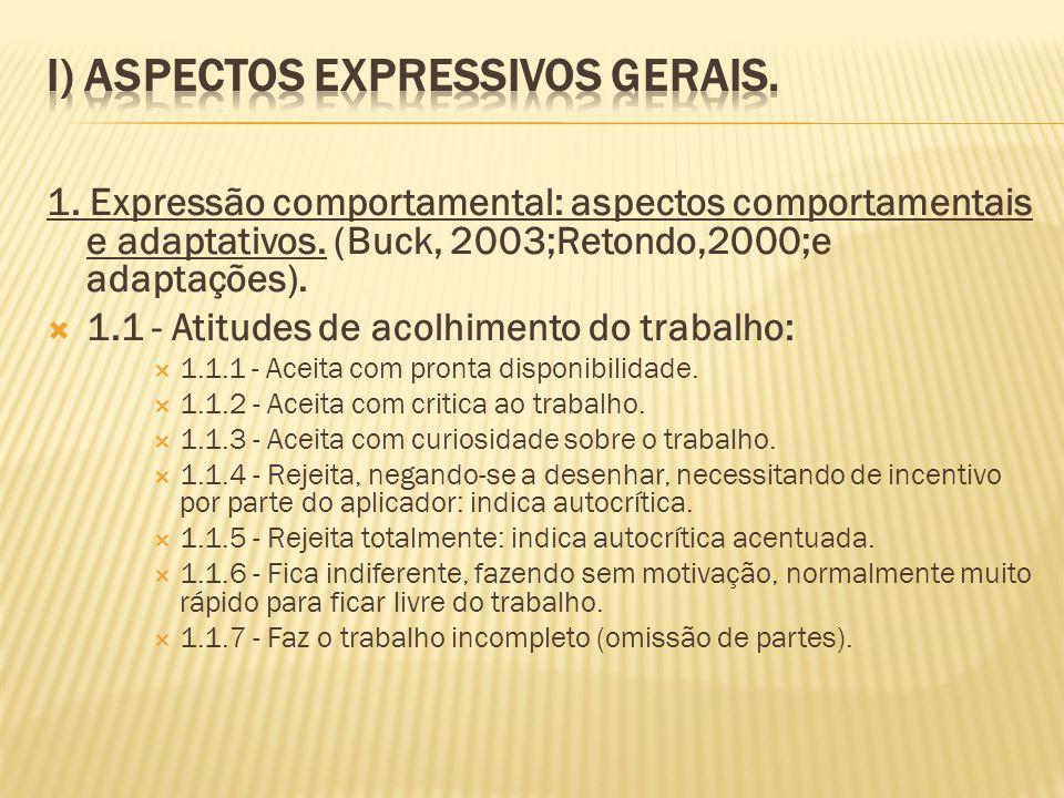 1. Expressão comportamental: aspectos comportamentais e adaptativos. (Buck, 2003;Retondo,2000;e adaptações). 1.1 - Atitudes de acolhimento do trabalho