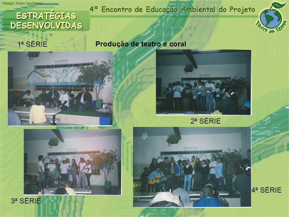Design: Pedro SantAnna 4º Encontro de Educação Ambiental do Projeto ESTRATÉGIASDESENVOLVIDAS Produção de teatro e coral 3ª SÉRIE 2ª SÉRIE 1ª SÉRIE 4ª