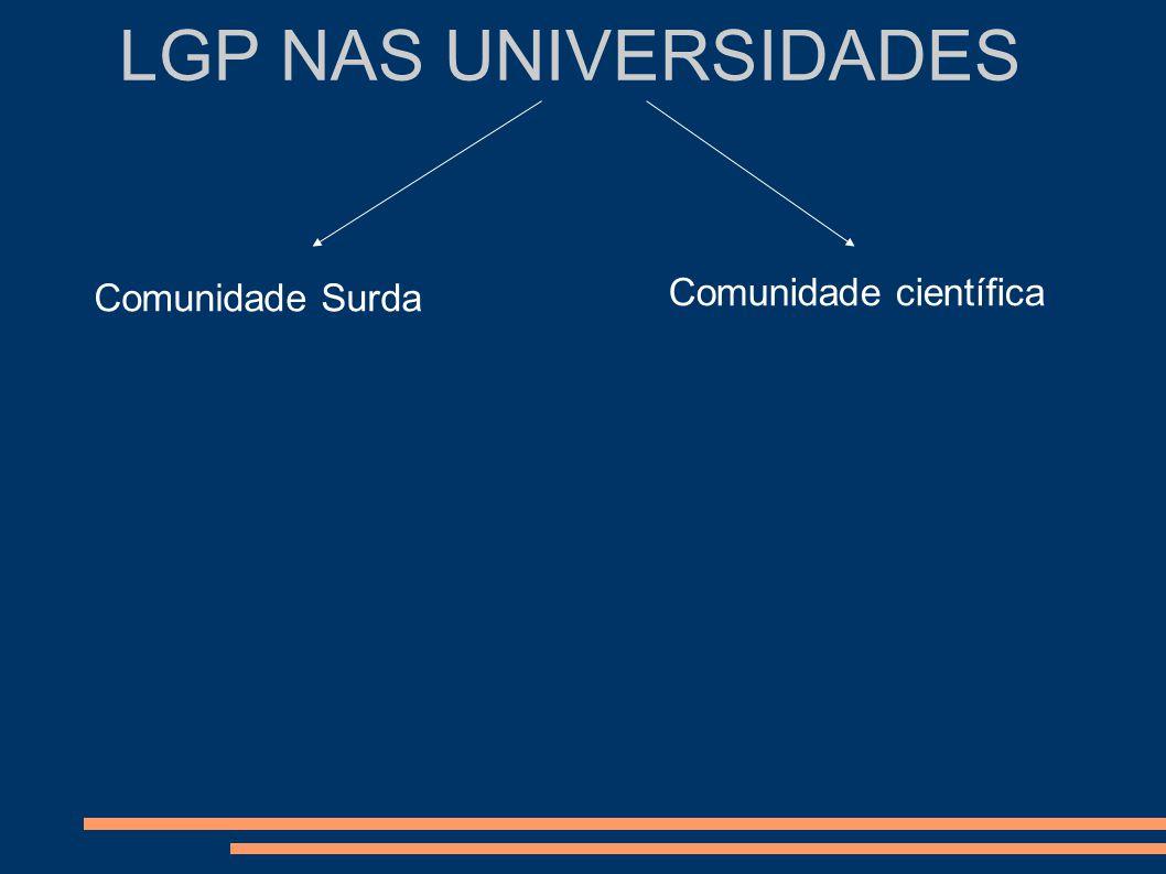 Comunidade Surda Comunidade científica