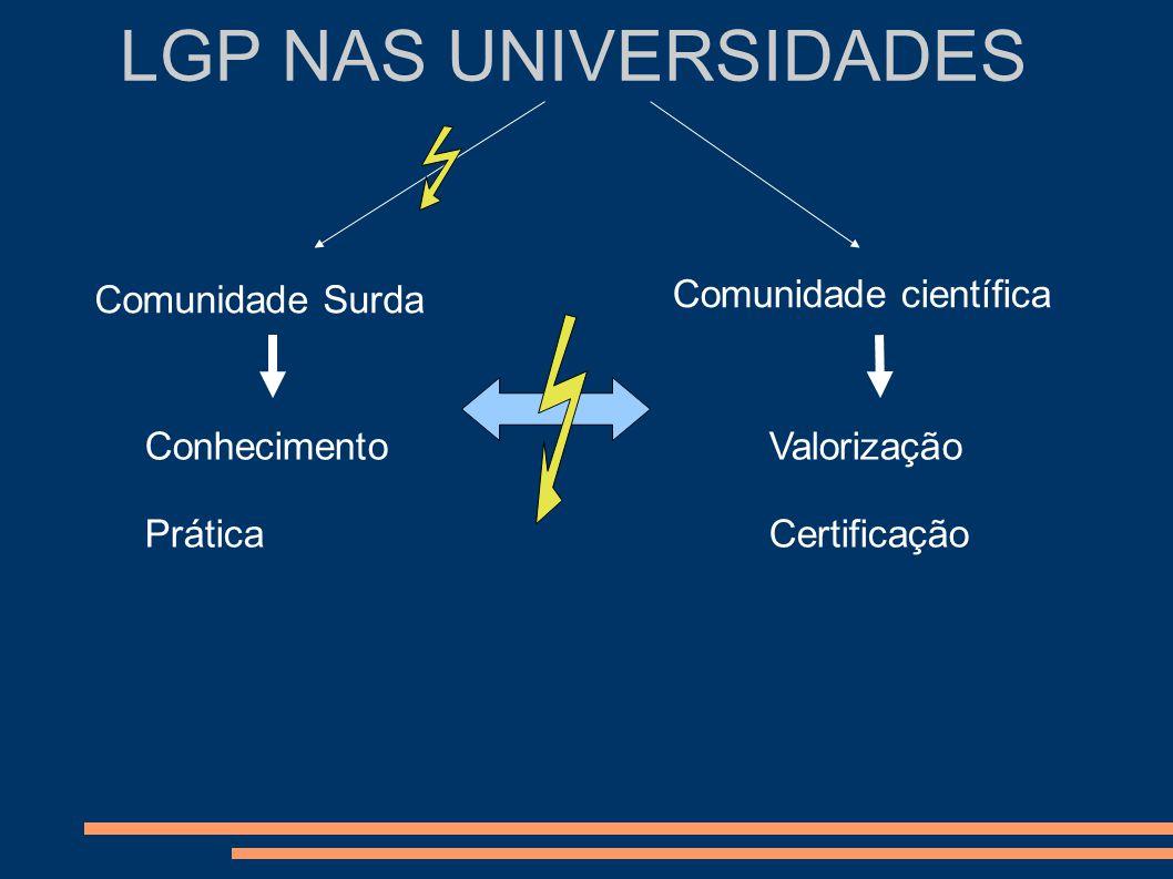 LGP NAS UNIVERSIDADES Comunidade Surda Comunidade científica Conhecimento Prática Valorização Certificação