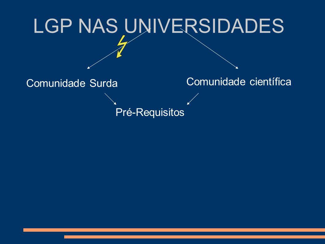 LGP NAS UNIVERSIDADES Comunidade Surda Comunidade científica Pré-Requisitos