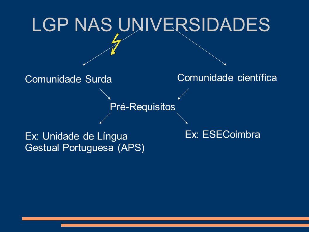 LGP NAS UNIVERSIDADES Comunidade Surda Comunidade científica Pré-Requisitos Ex: Unidade de Língua Gestual Portuguesa (APS) Ex: ESECoimbra