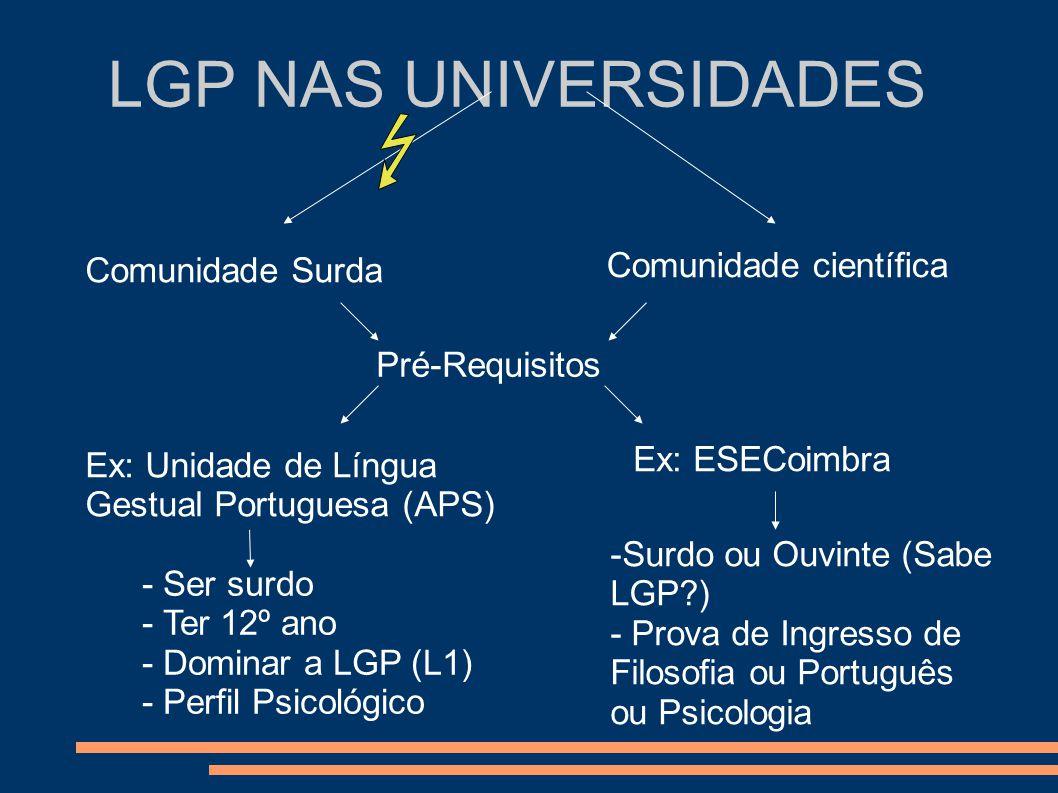LGP NAS UNIVERSIDADES Comunidade Surda Comunidade científica Pré-Requisitos Ex: Unidade de Língua Gestual Portuguesa (APS) Ex: ESECoimbra - Ser surdo