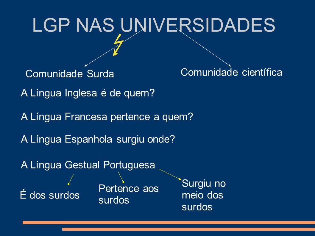 LGP NAS UNIVERSIDADES Comunidade Surda Comunidade científica A Língua Inglesa é de quem? A Língua Francesa pertence a quem? A Língua Espanhola surgiu